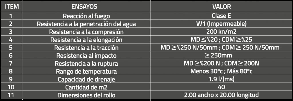 tabla-danotek-200